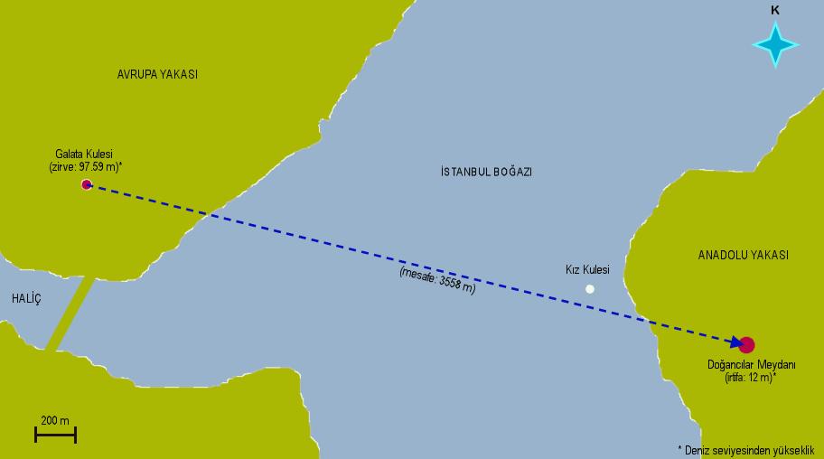 Схема полета ученого с башни Галата через Босфор