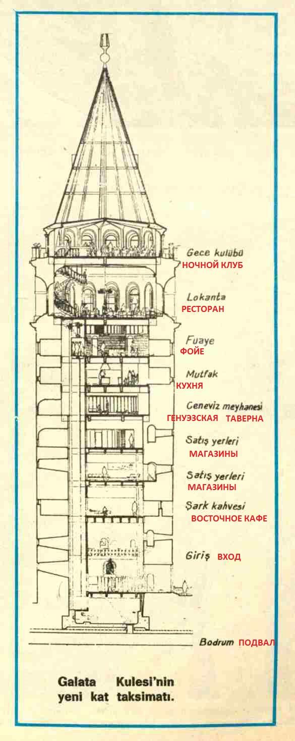 План помещений внутри Галатской башни