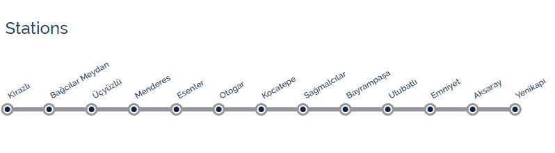 Линия метро М1В в Стамбуле