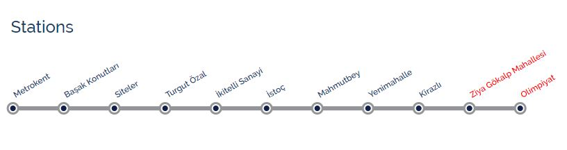 Линия метро М3