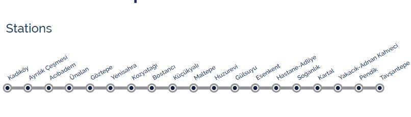 Линия метро М4 в Стамбуле