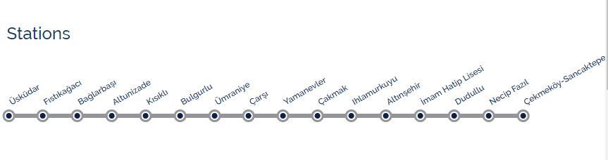 Линия метро М5 в Стамбуле