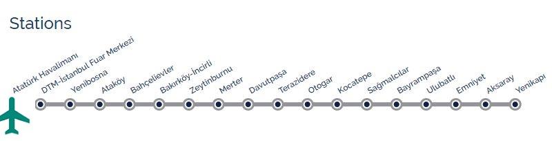 Схема линии метро М1А в Стамбуле: аэропорт Ататюрка - Еникапы