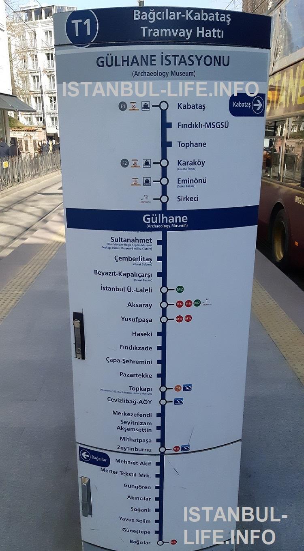 Трамвай Т1 Стамбул - схема станций