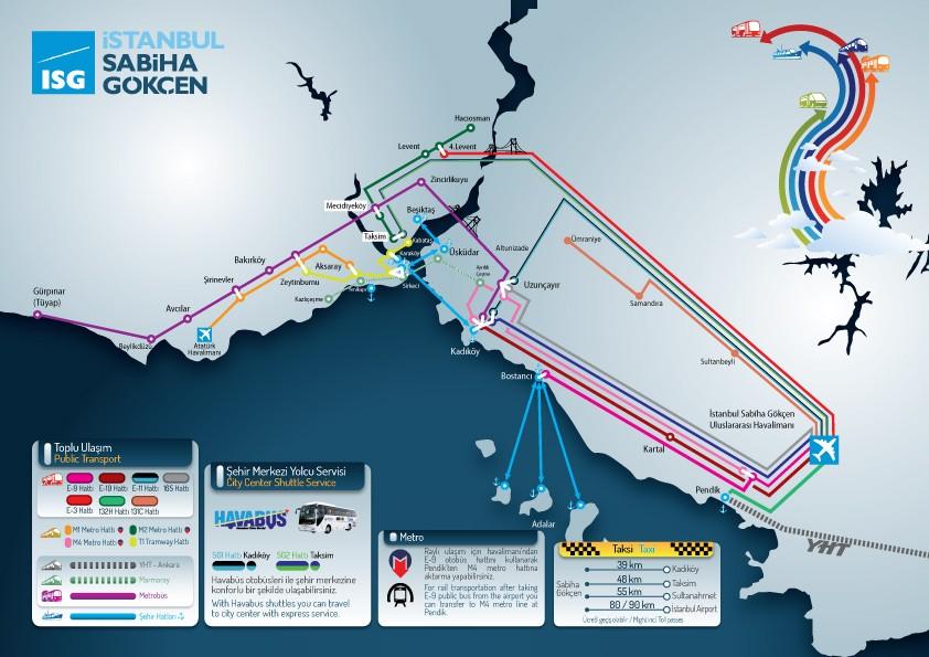 Карта транспортного сообщения аэропорта Сабихи с городом
