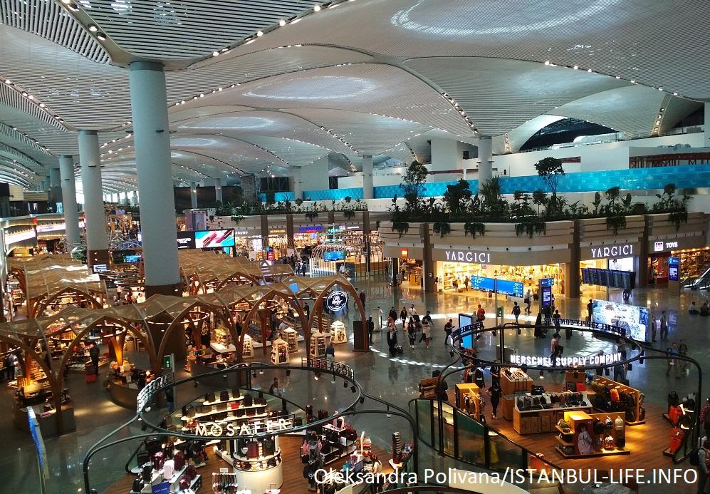 Панорамное фото аэропорта