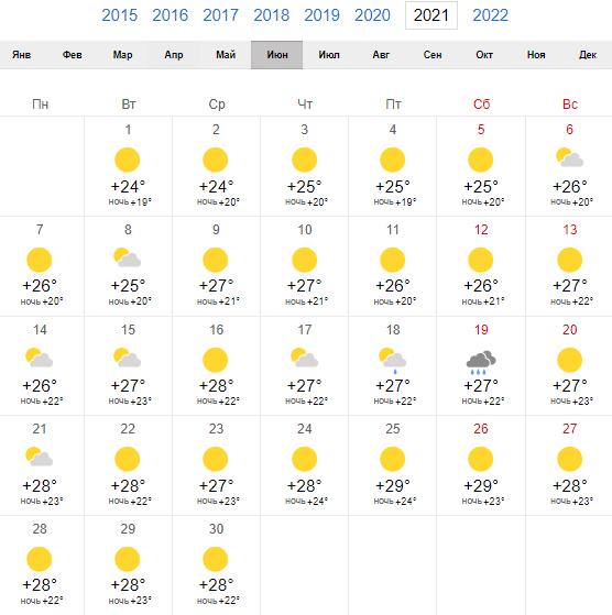 Стамбул в июне 2021 погода